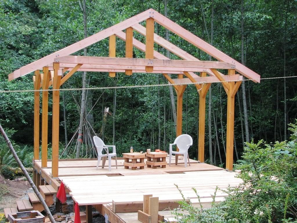 Image of: Covered Deck Designs