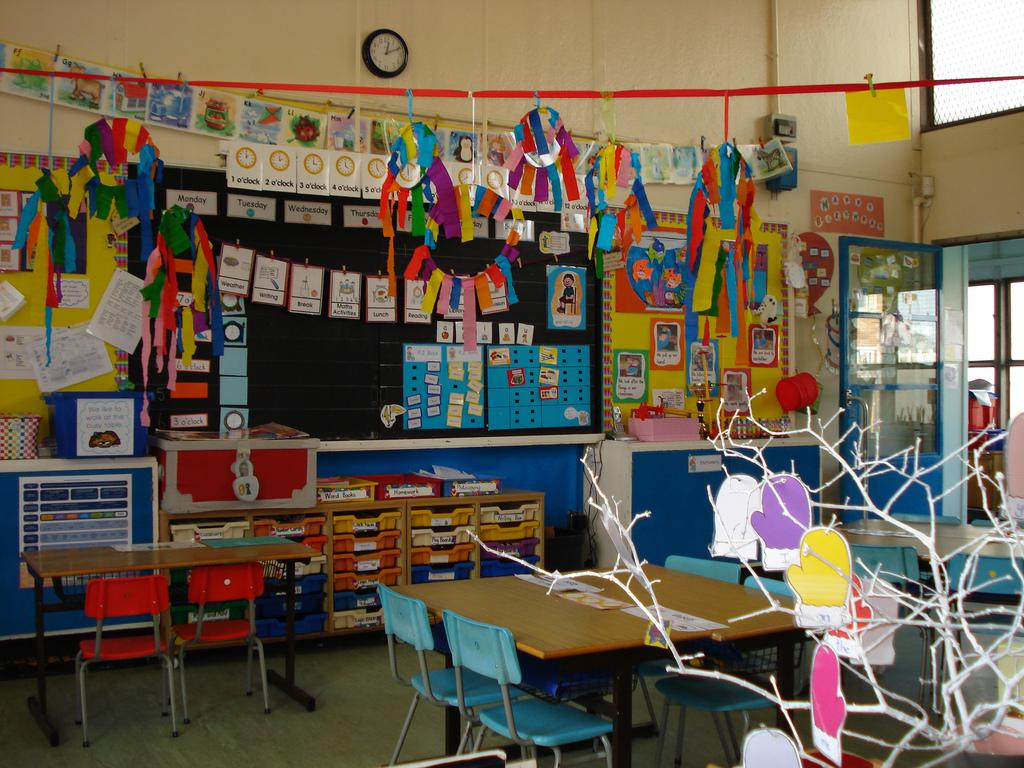 Image of: DIY Classroom Decorating Ideas