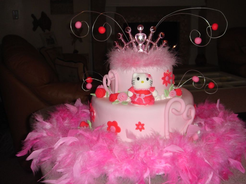 Image of: Hello Kitty Birthday Decorations