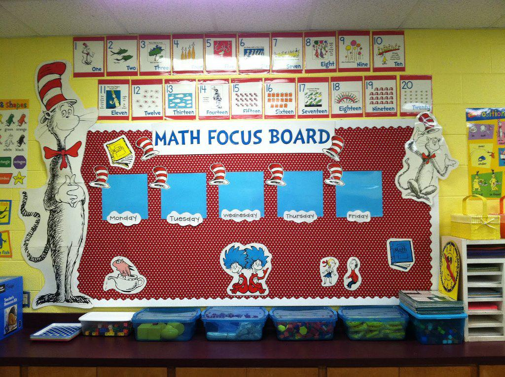 Image of: Math Classroom Decorating Ideas
