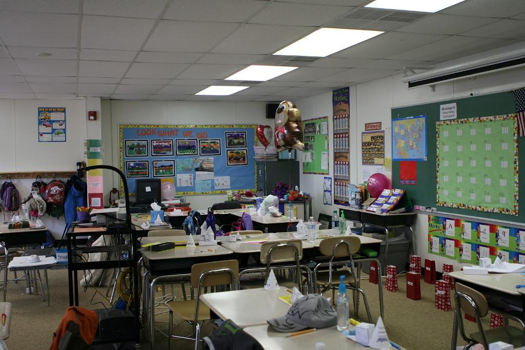 Image of: Middle School Classroom Decorating Ideas