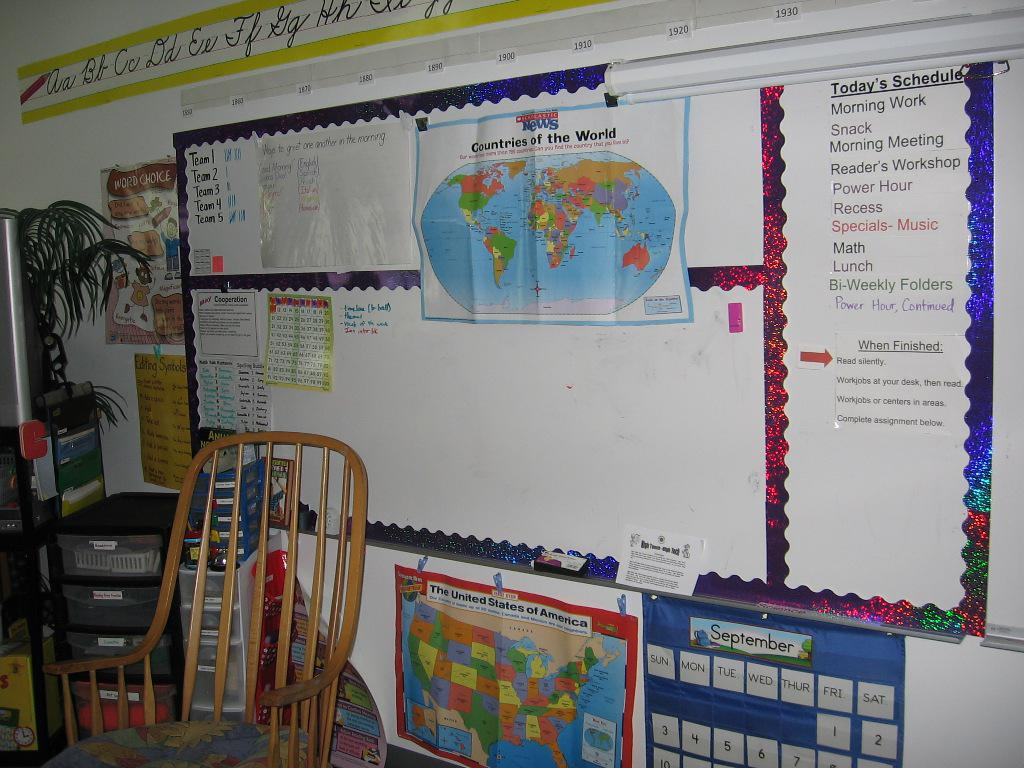 Image of: Pictures Of Classroom Decorating Ideas