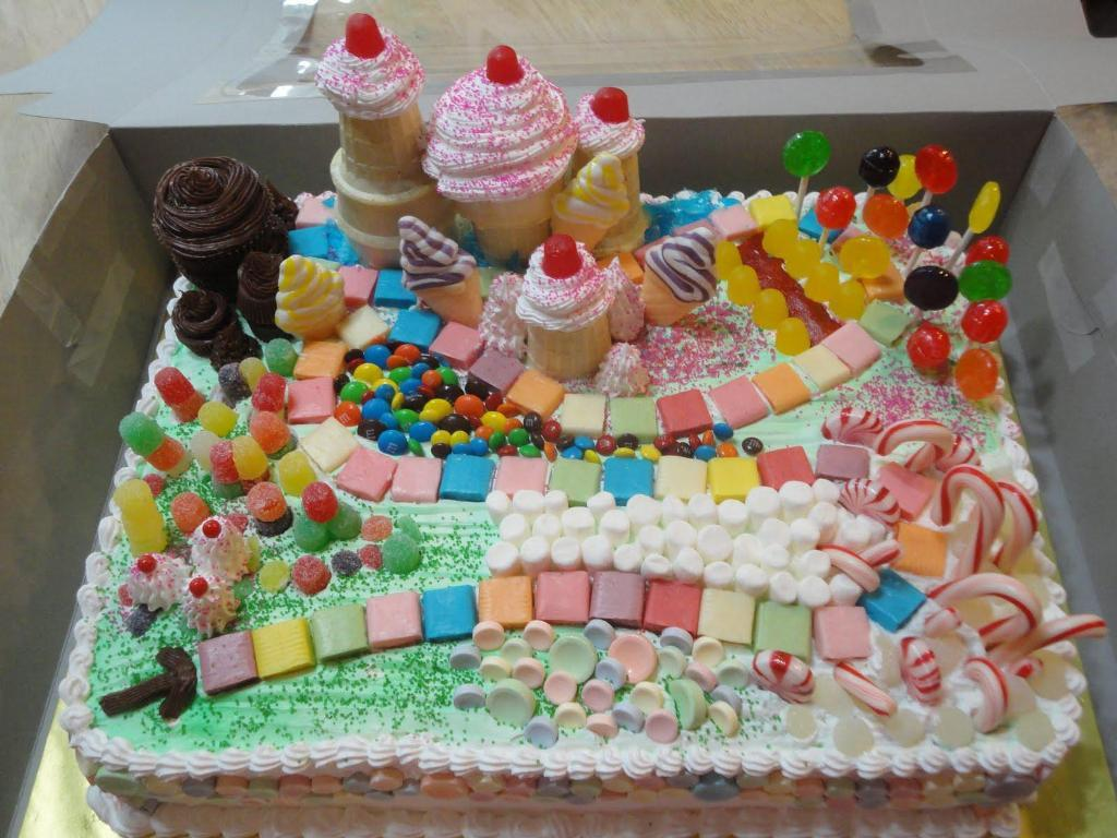 Image of: Cake Candyland Decorations For Birthday Party