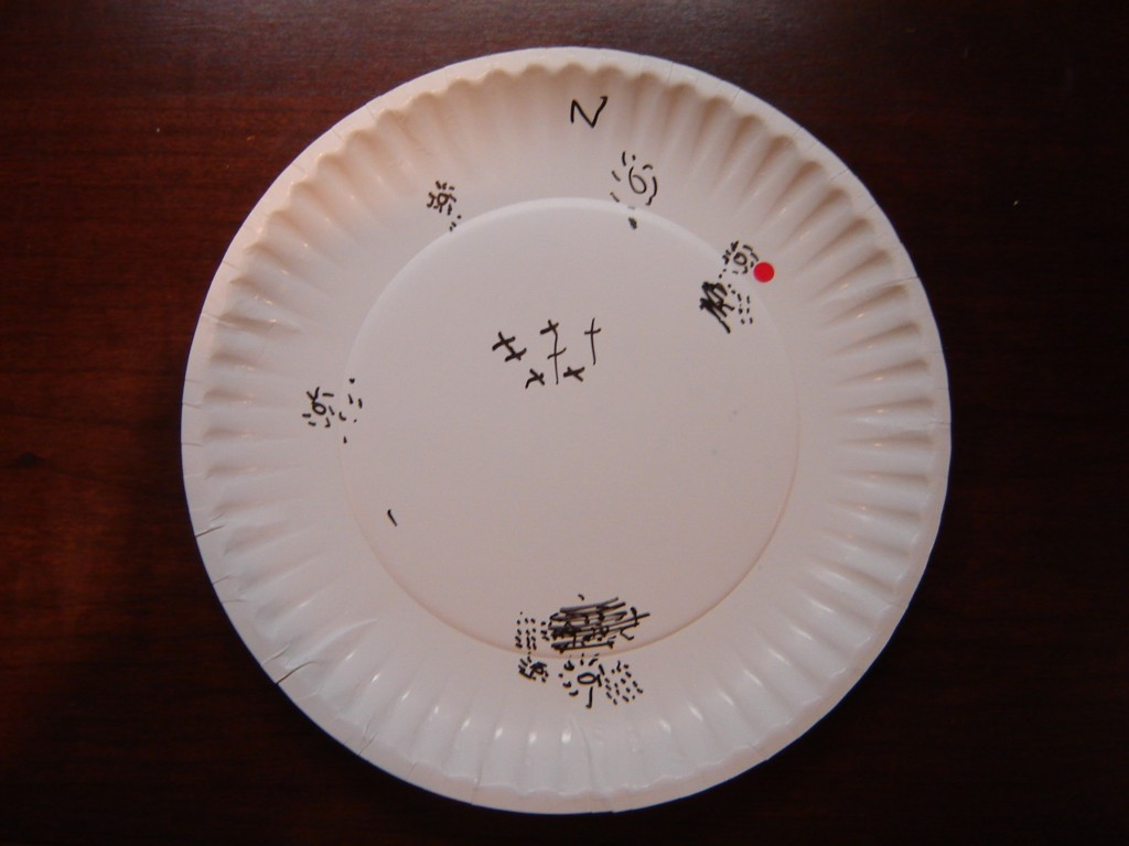 Image of: Wholesale Paper Plates