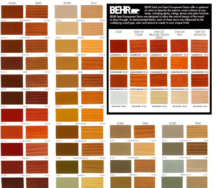 Image of: Concrete Stain Colors Color Chart