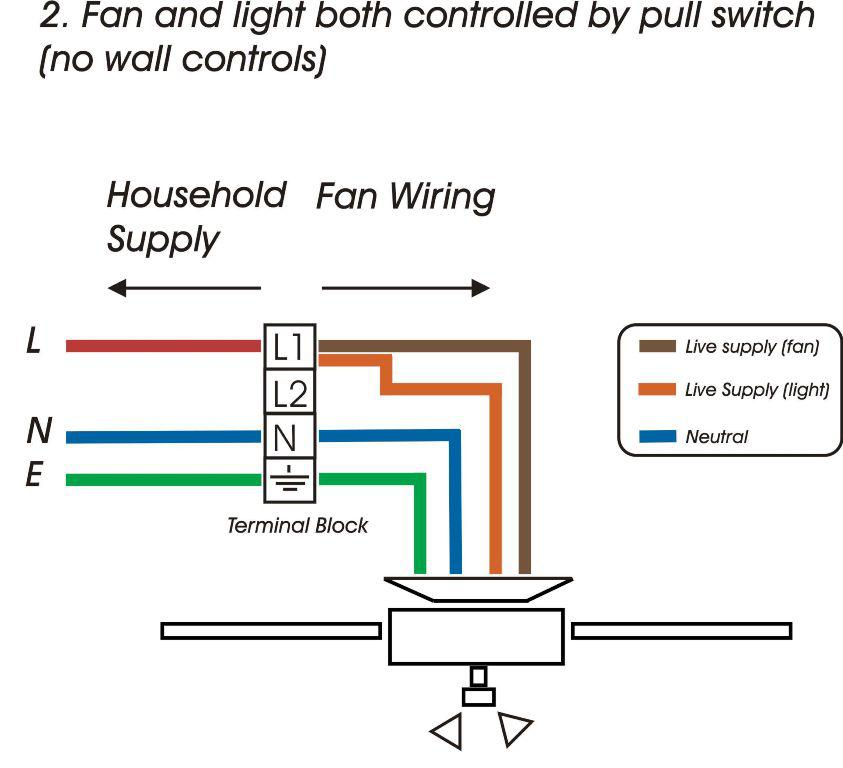 Image of: Ceiling Fan Wiring Diagram