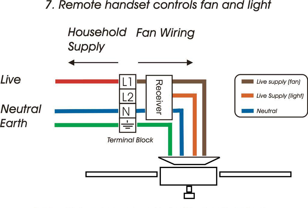 Image of: How To Wire A Ceiling Fan
