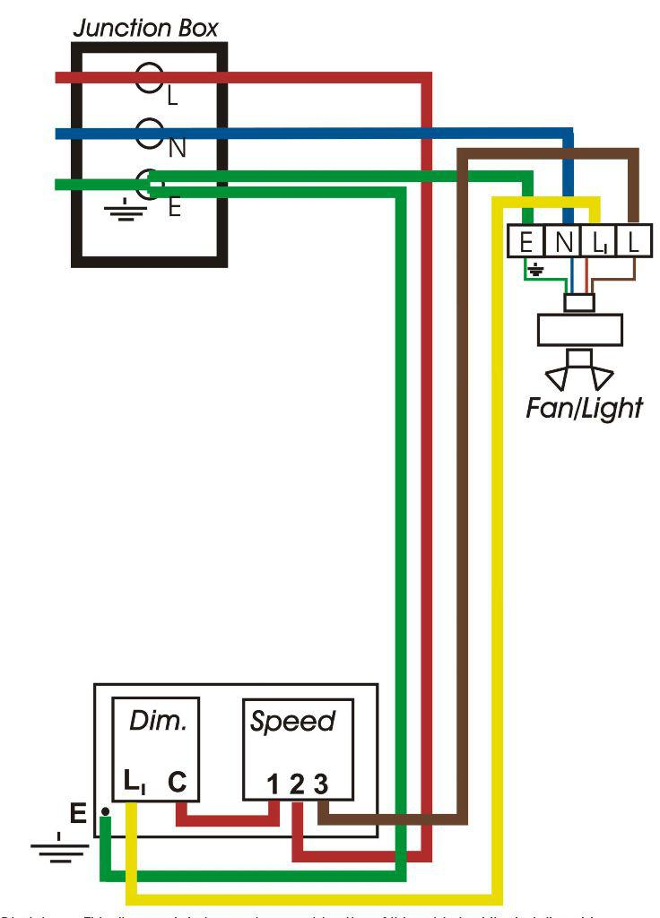 Image of: Hunter Ceiling Fan Wiring Diagram